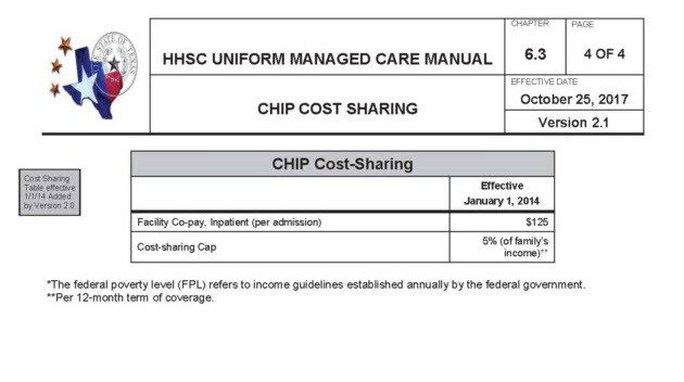 chip premiums and cost sharing